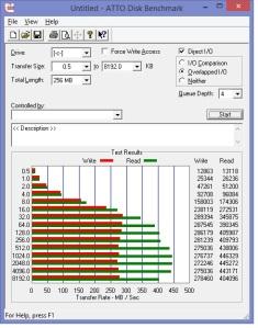 atto-256gb-lightningdisk