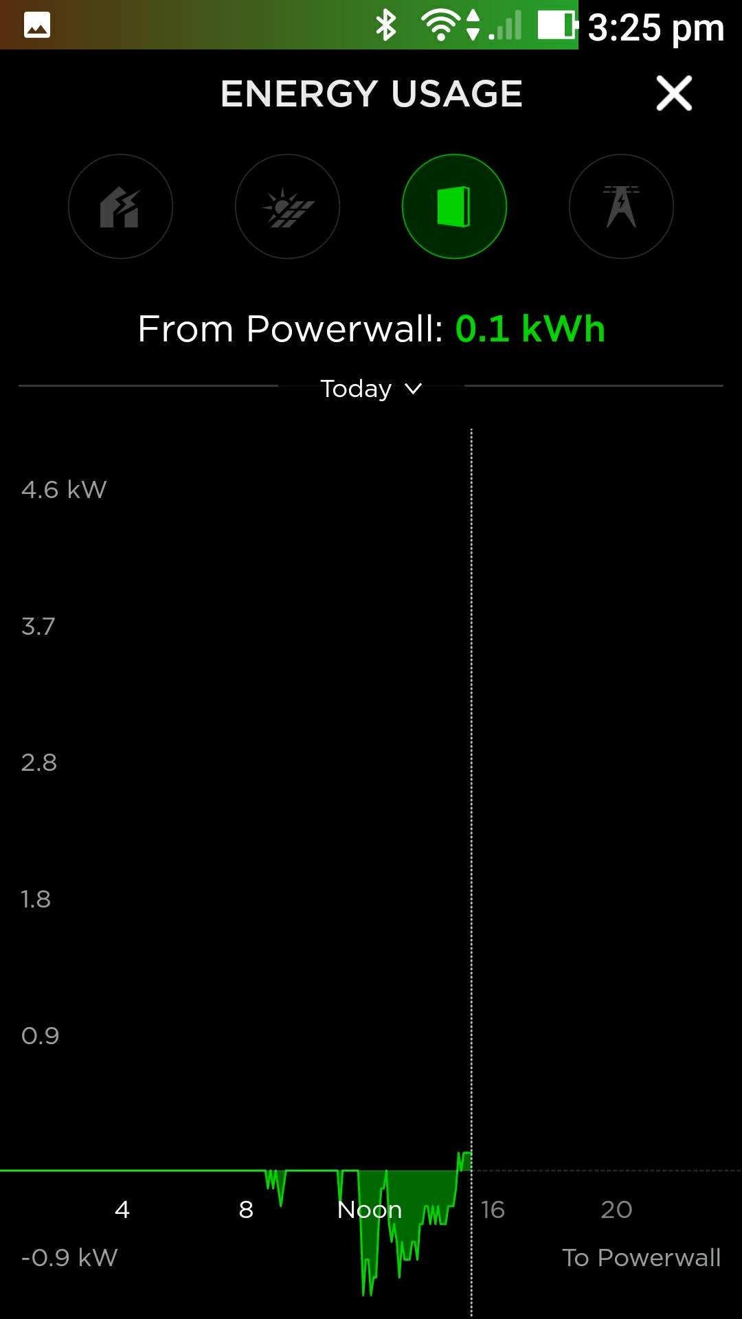 Australian Tesla Powerwall 2 Review Mikesgear Diagram As Well Off Grid Solar Wiring Additionally To Ac This Is The Pw2s Graph You Can Select Today Or Yesterday Same Applies For Each Of Other Home Sources Below And Multi Them